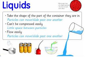 Liquids