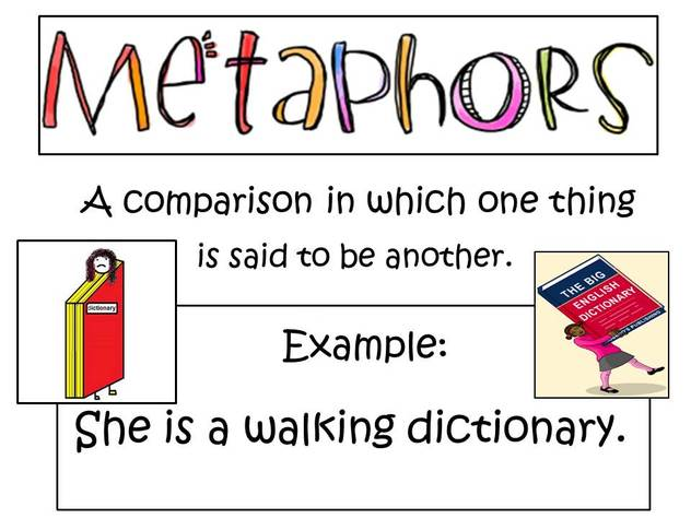 English Literature Metaphorsradix Tree Online Tutoring Training