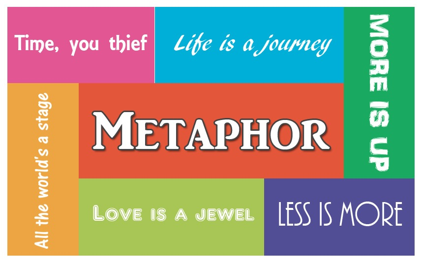 metaphor-diagram