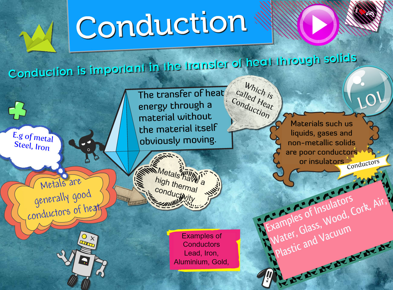 Physics For Kids Conductors And Insulators Radix Tree Online