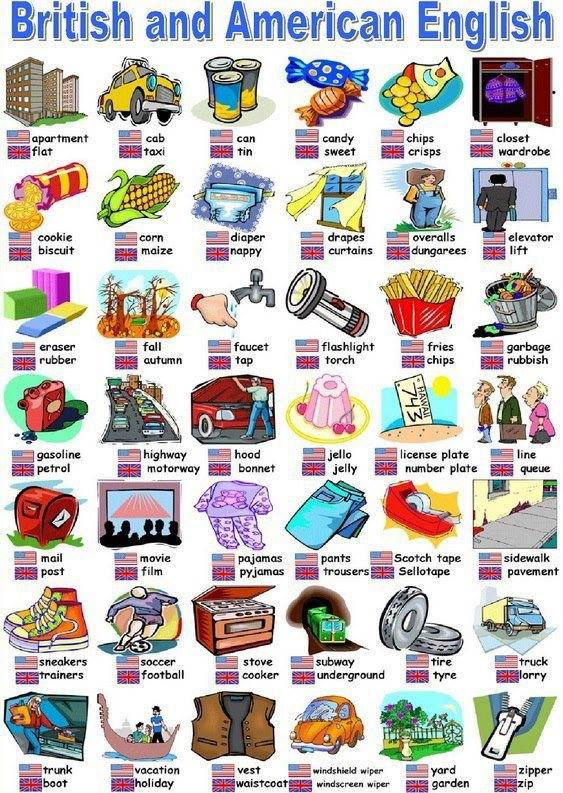 List Of American Vs British English Vocabulary Radix