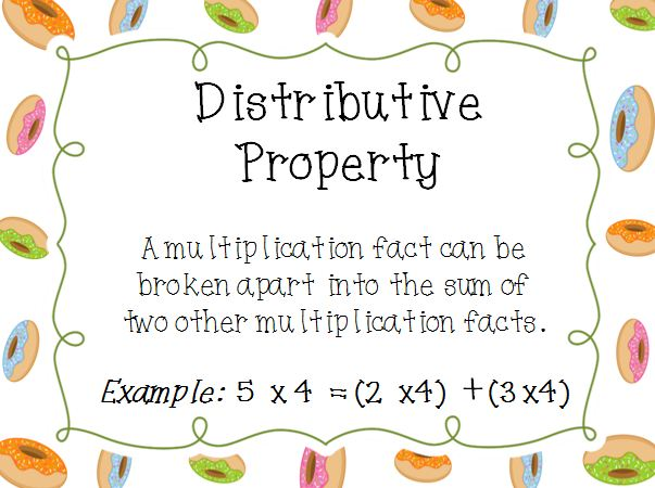 Worksheet #20332795: Distributive Property of Multiplication ...