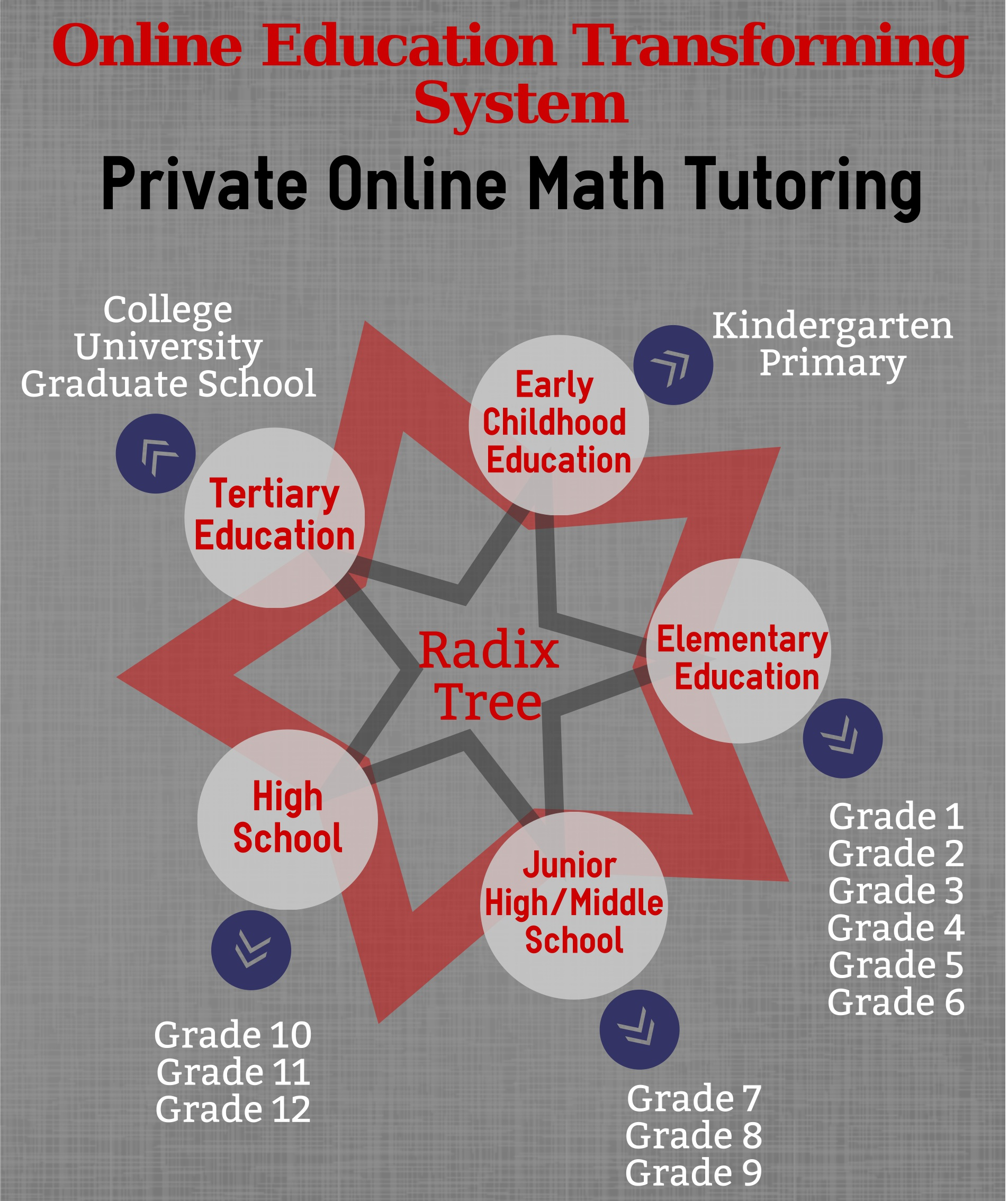 algebra tutor online Find the perfect online algebra tutor for you search for algebra tutors online now or schedule a session for later.