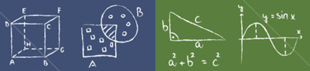 Online Math Tutoring For Kids