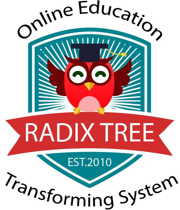 English Greeting Expressions Formal And Informal Radix Tree